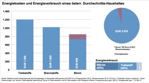 energiekostenundverbrauchhh