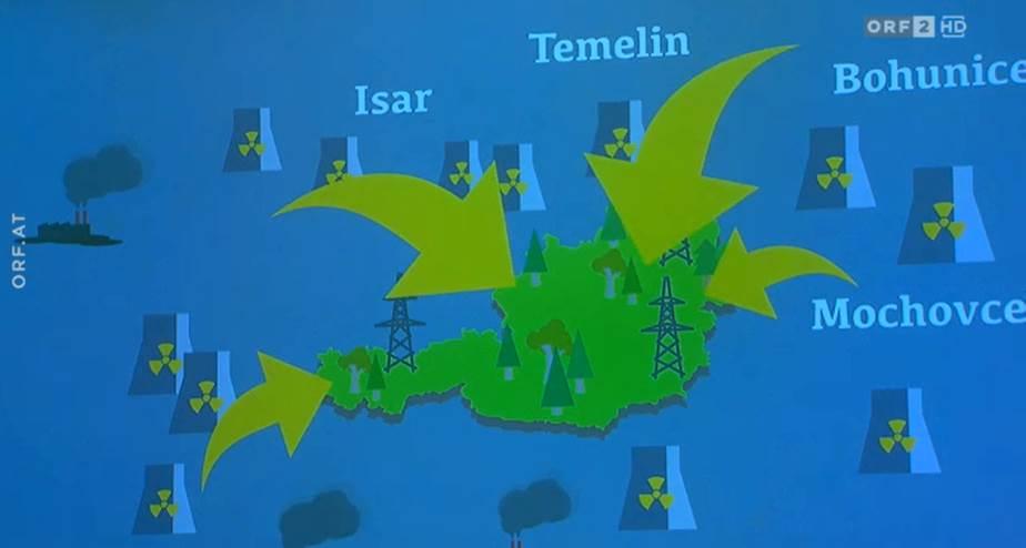 """Land und Leute – """"Wer Ökostrom abdreht, dreht Atomstrom auf"""""""